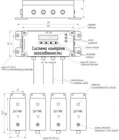 Система на 4 канала